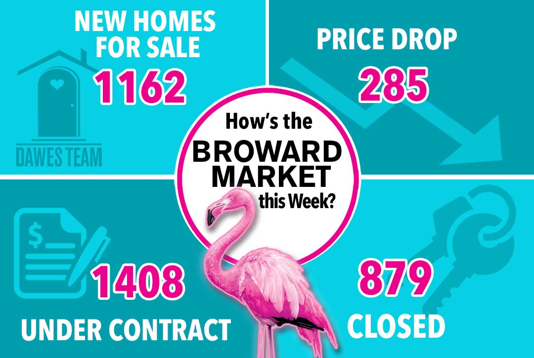 BROWARD:More homes on the market in the last 7 days!