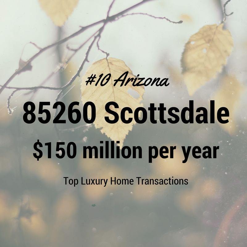 Top 10 Luxury Home Zip Codes In Arizona