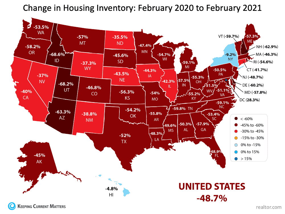 Change in Housing Inventory.png