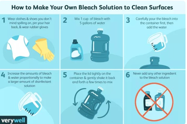 Make this  effective disinfectant at home.