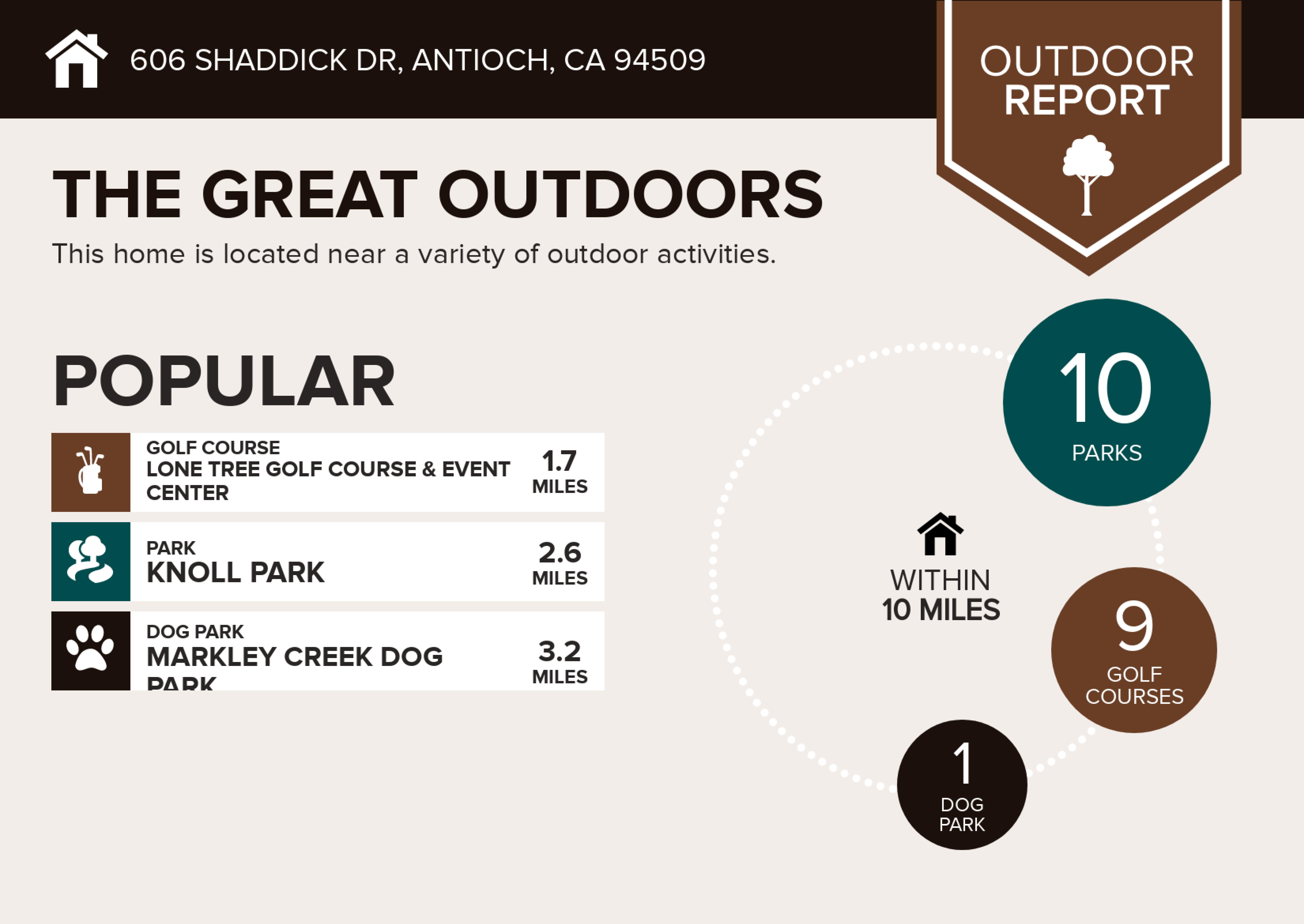 Infographics for 606 Shaddick Dr-2 copy.jpg
