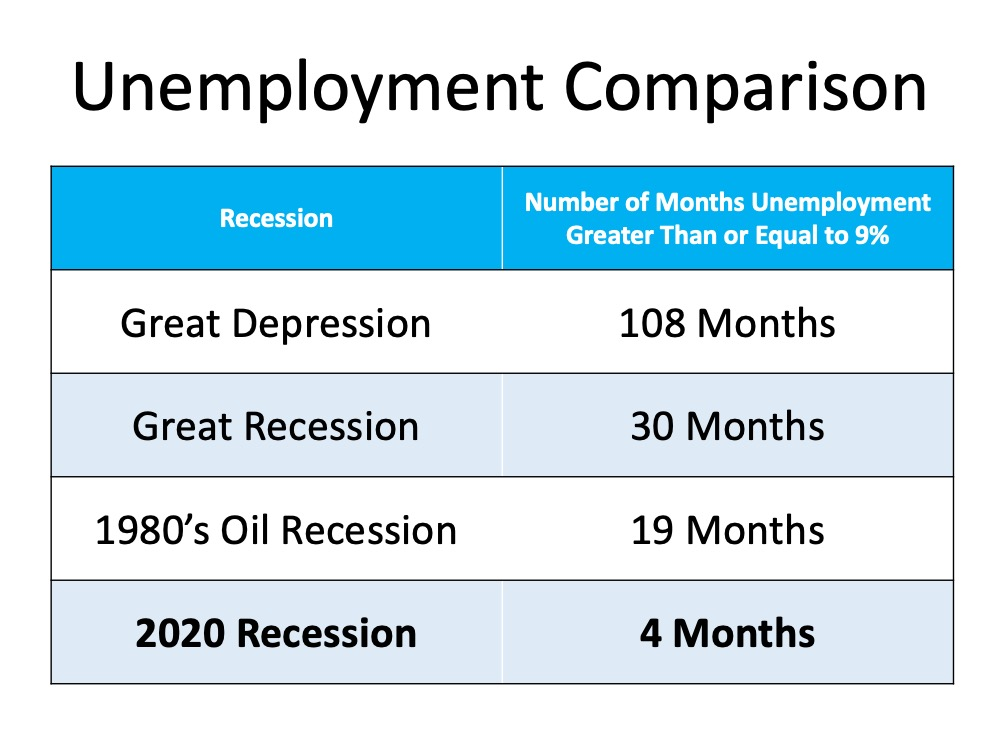 Is the Economic Recovery Beating All Projections3.jpg