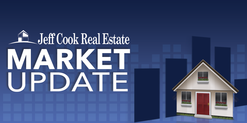 Charleston Real Estate Market Update for October 2016