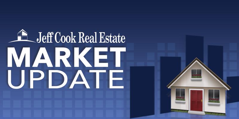 Charleston Real Estate Market Update for October 2016