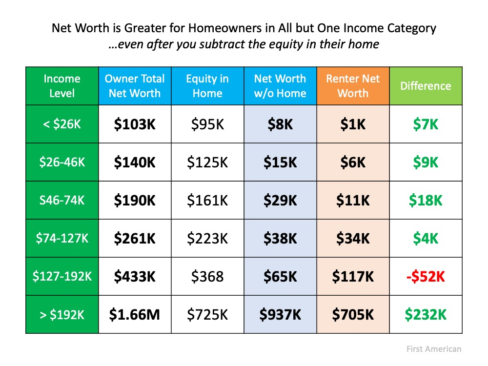 The Importance of Home Equity in Building Wealth2.jpg