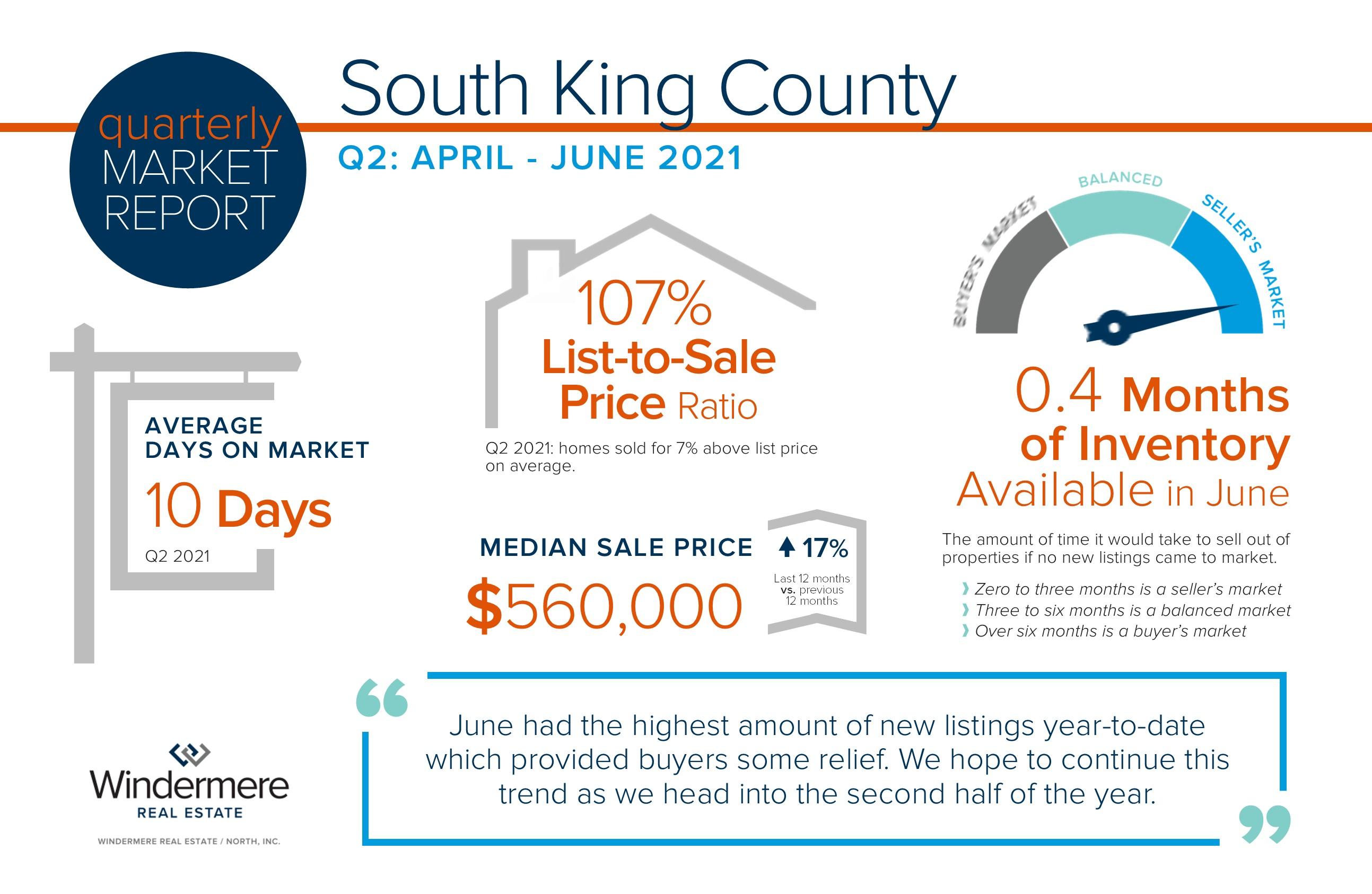 South King BLOG IMAGE.jpg