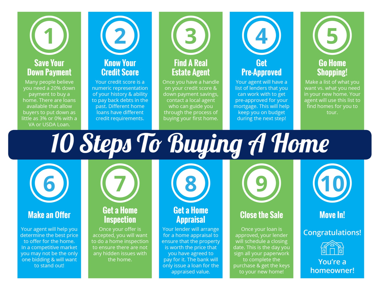 HomeBuyGuide3.png