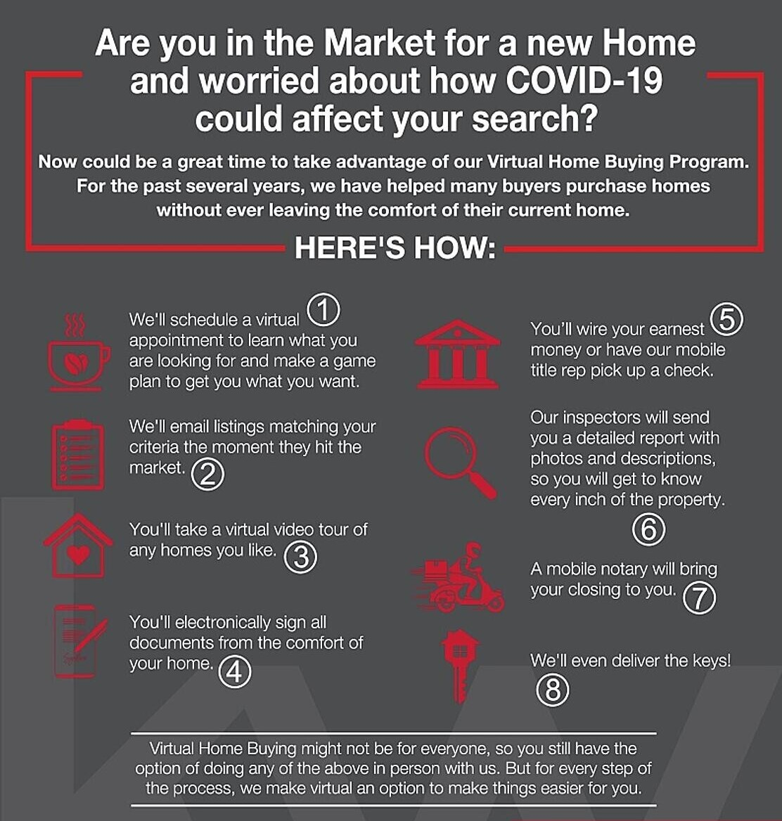 LET'S MAKE BUYING A HOME EASY IN THESE DIFFICULT TIMES