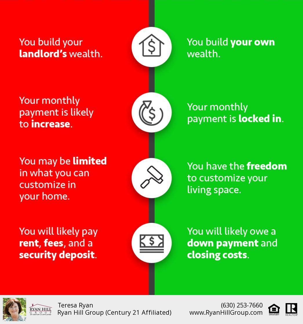 Rent_Vs._Own.jpg