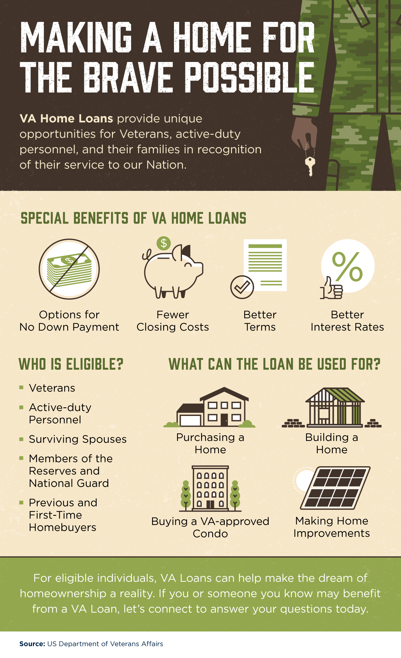 Making a Home for the Brave Possible [INFOGRAPHIC].png