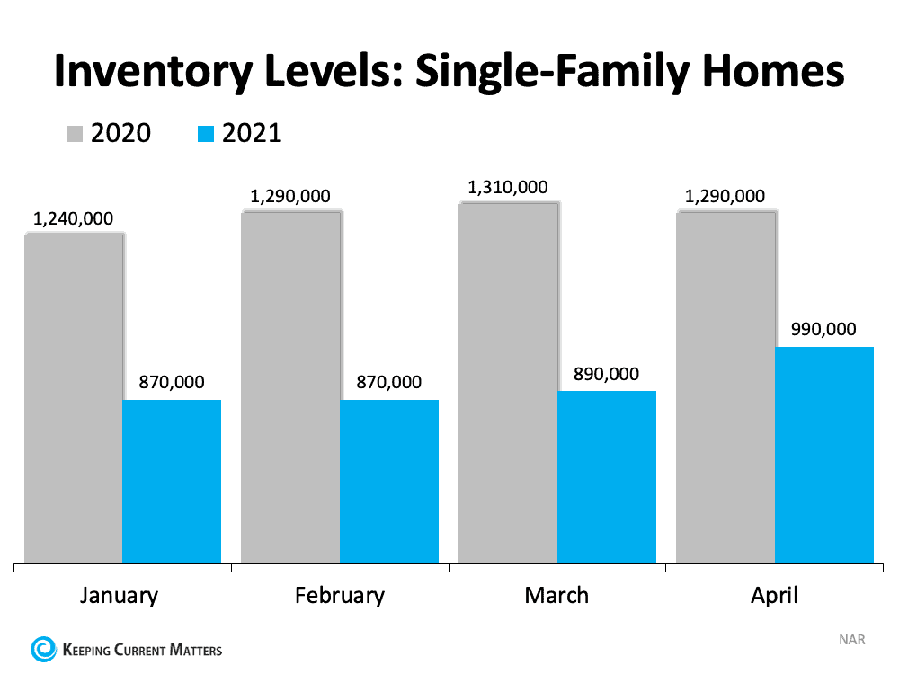 Single-Family Homes.png