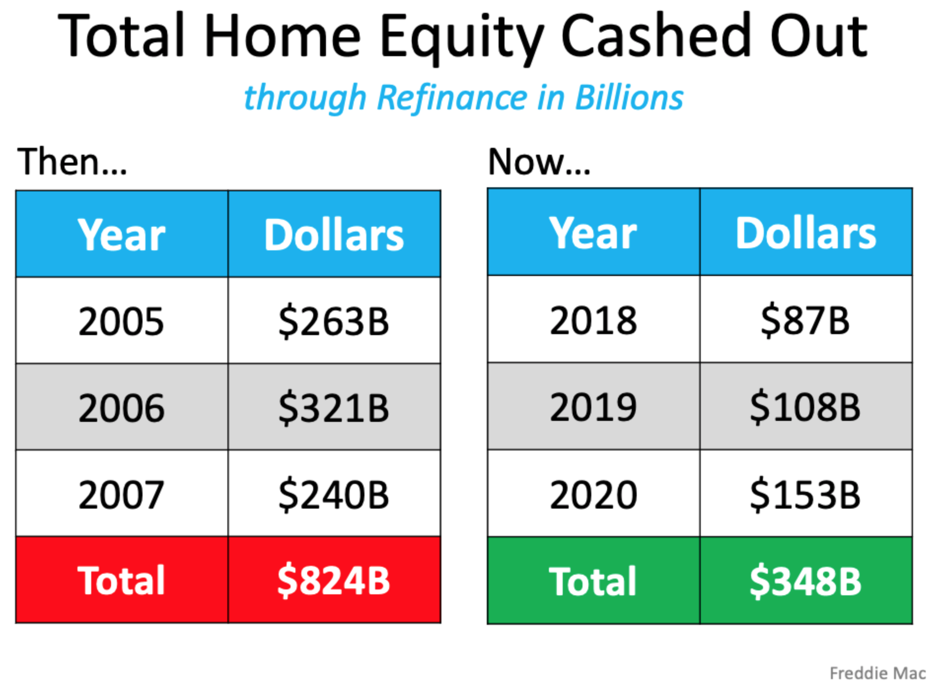 Home Equity.png