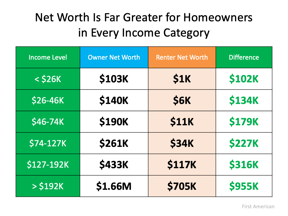 Homeownership Is Full of Financial Benefits3.png