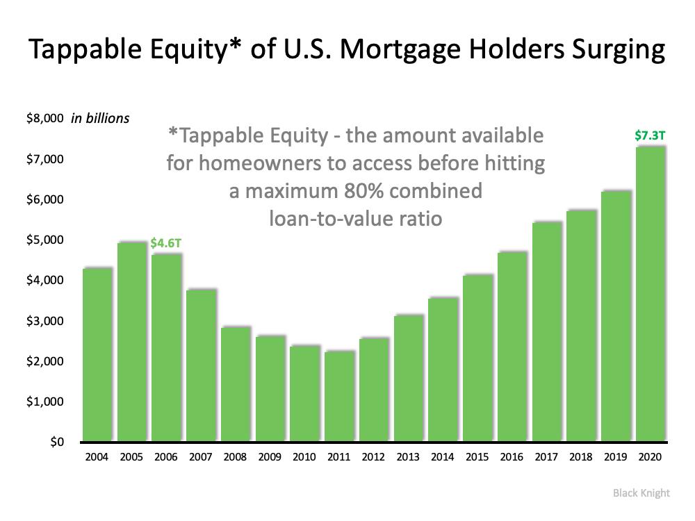 Should We Fear the Surge in Cash-Out Refinances2.png
