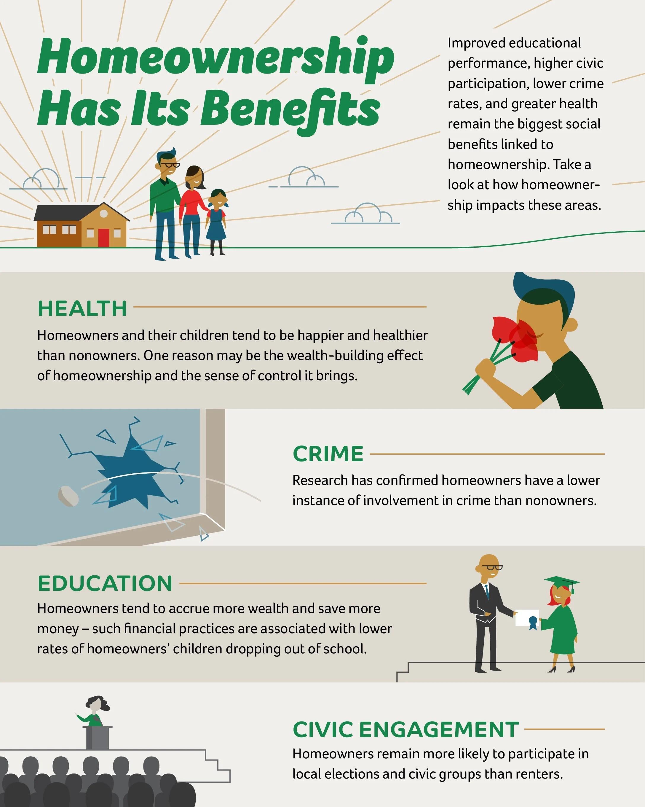 Homeownership Benefits.jpg