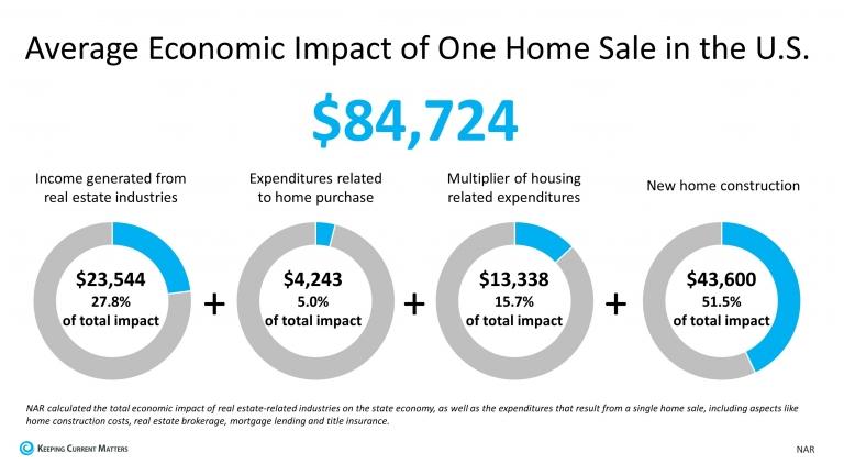 Economic Impact.jpg