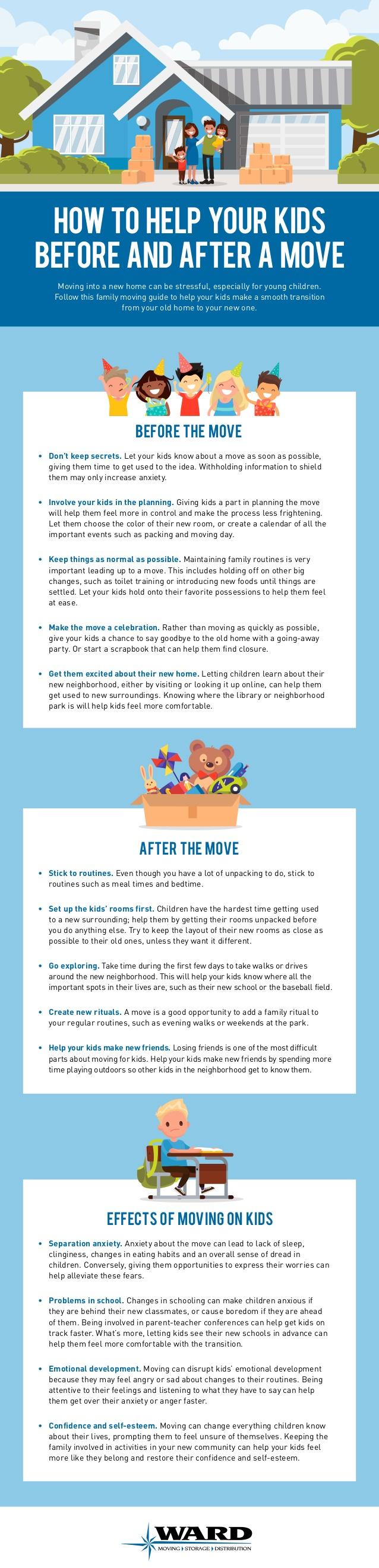 helping-kids-before-and-after-a-move-guide-1-638.jpg