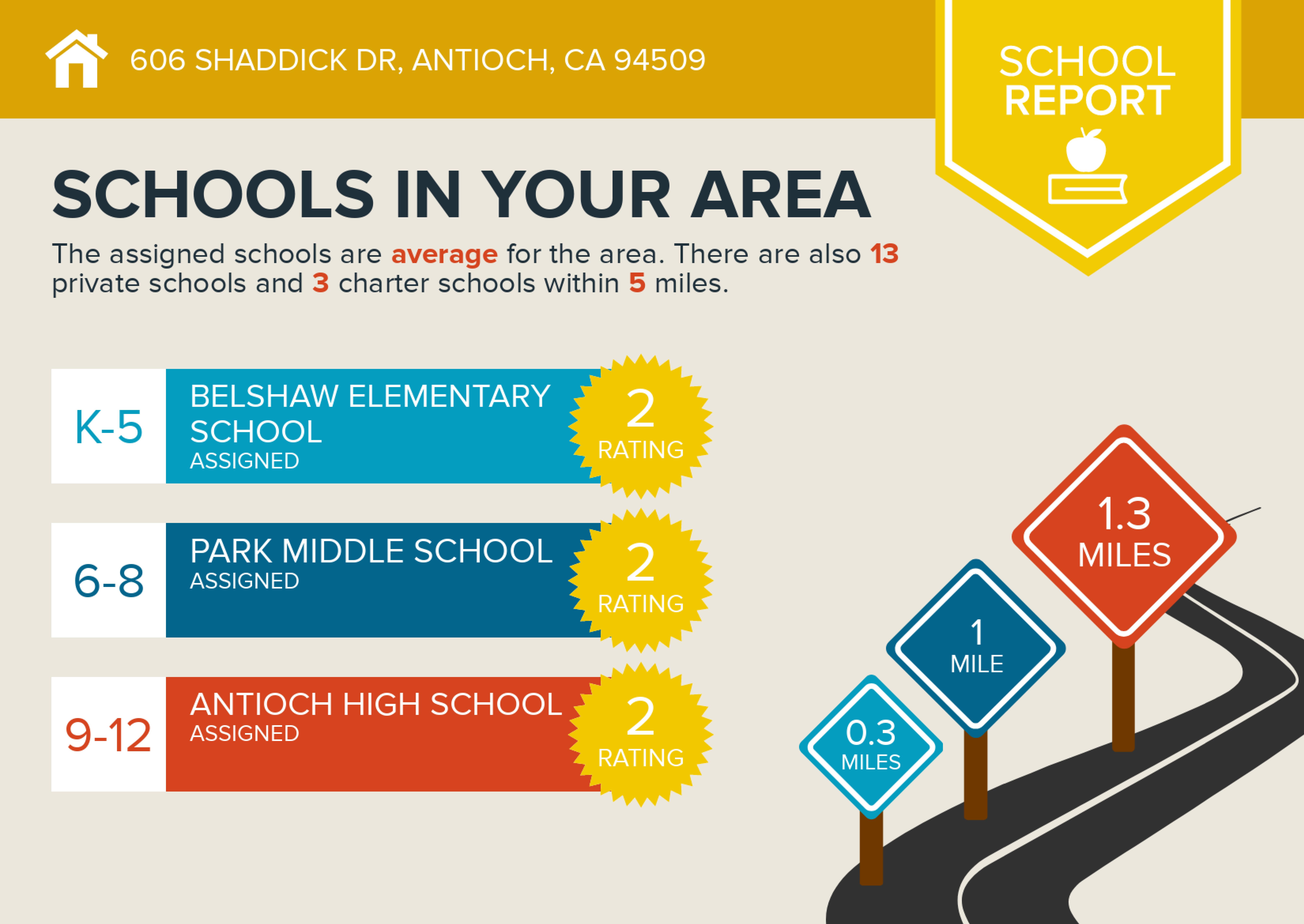 Infographics for 606 Shaddick Dr-4 copy.jpg