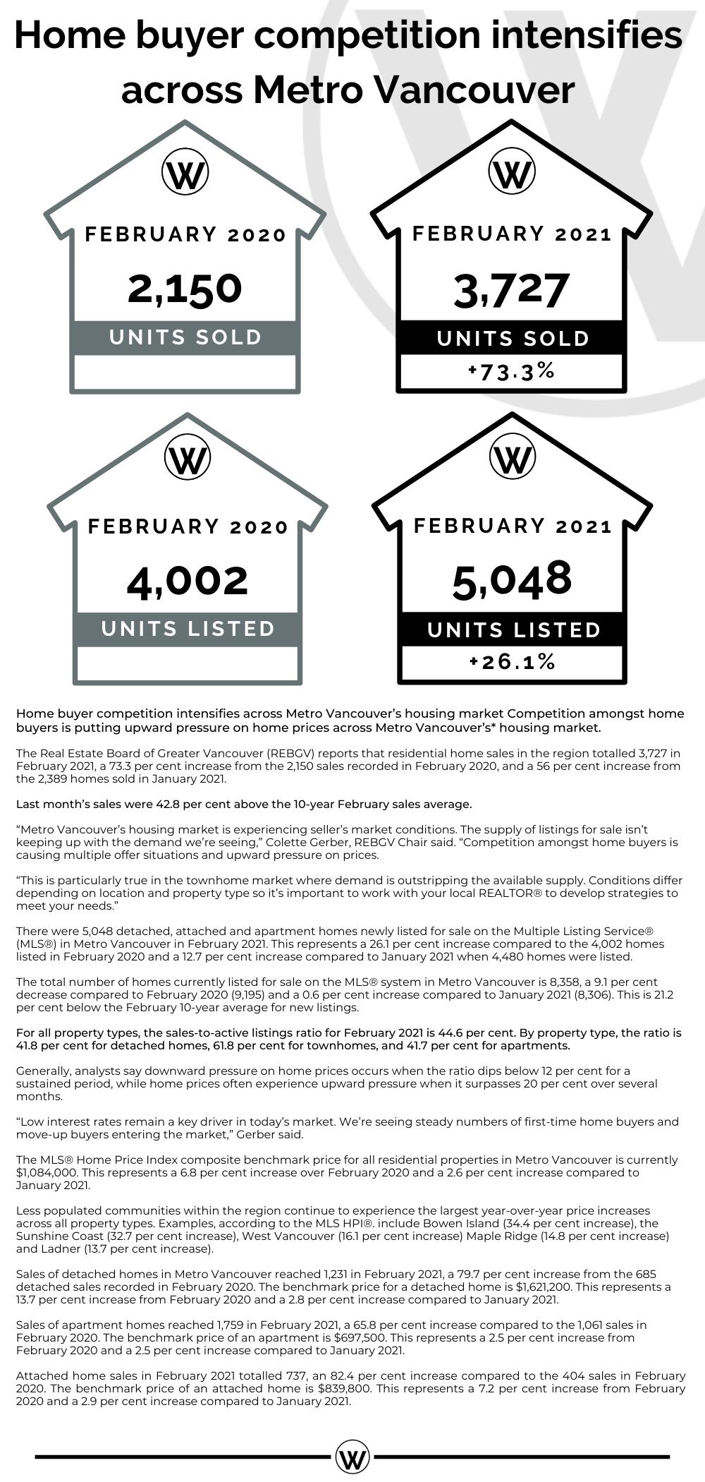 feb 2021 stats.png