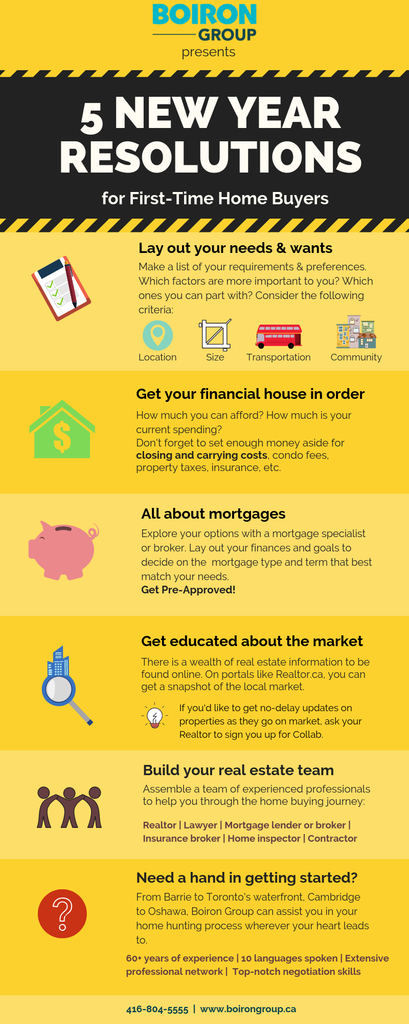 5 New Year Resolutions for first-time home buyers.png