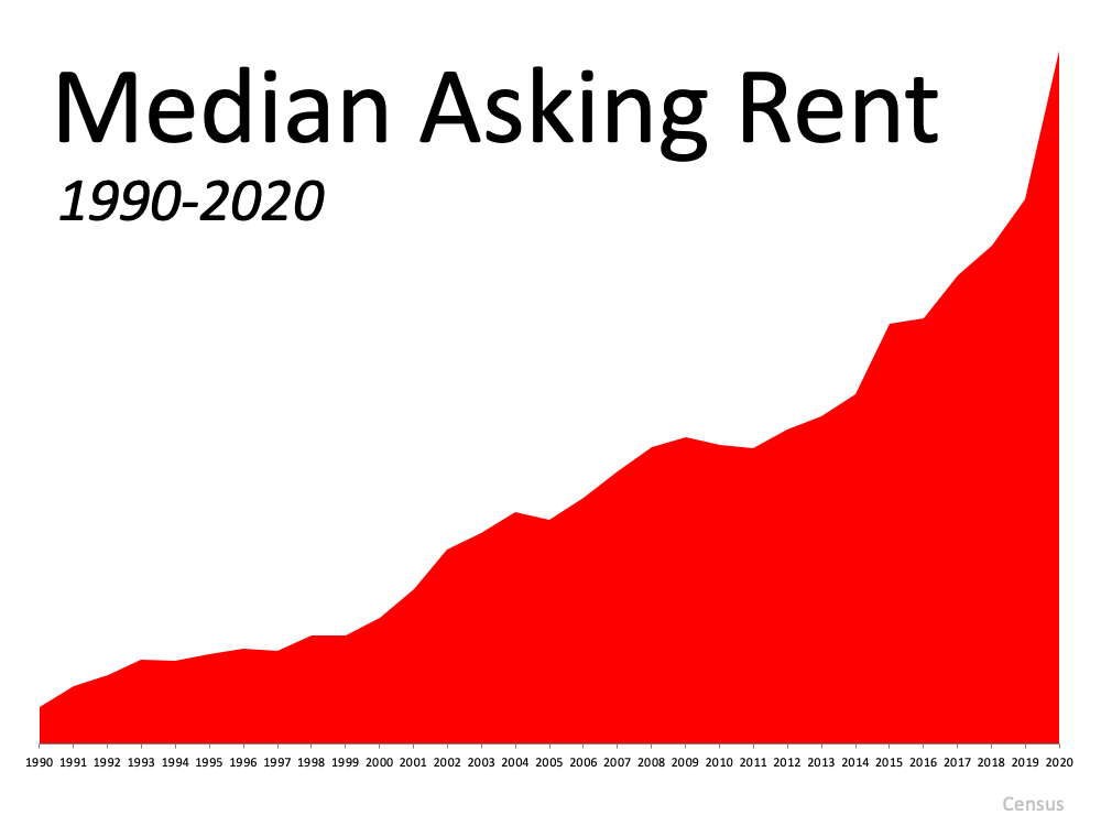 How Misunderstandings about Affordability Could Cost You3.png