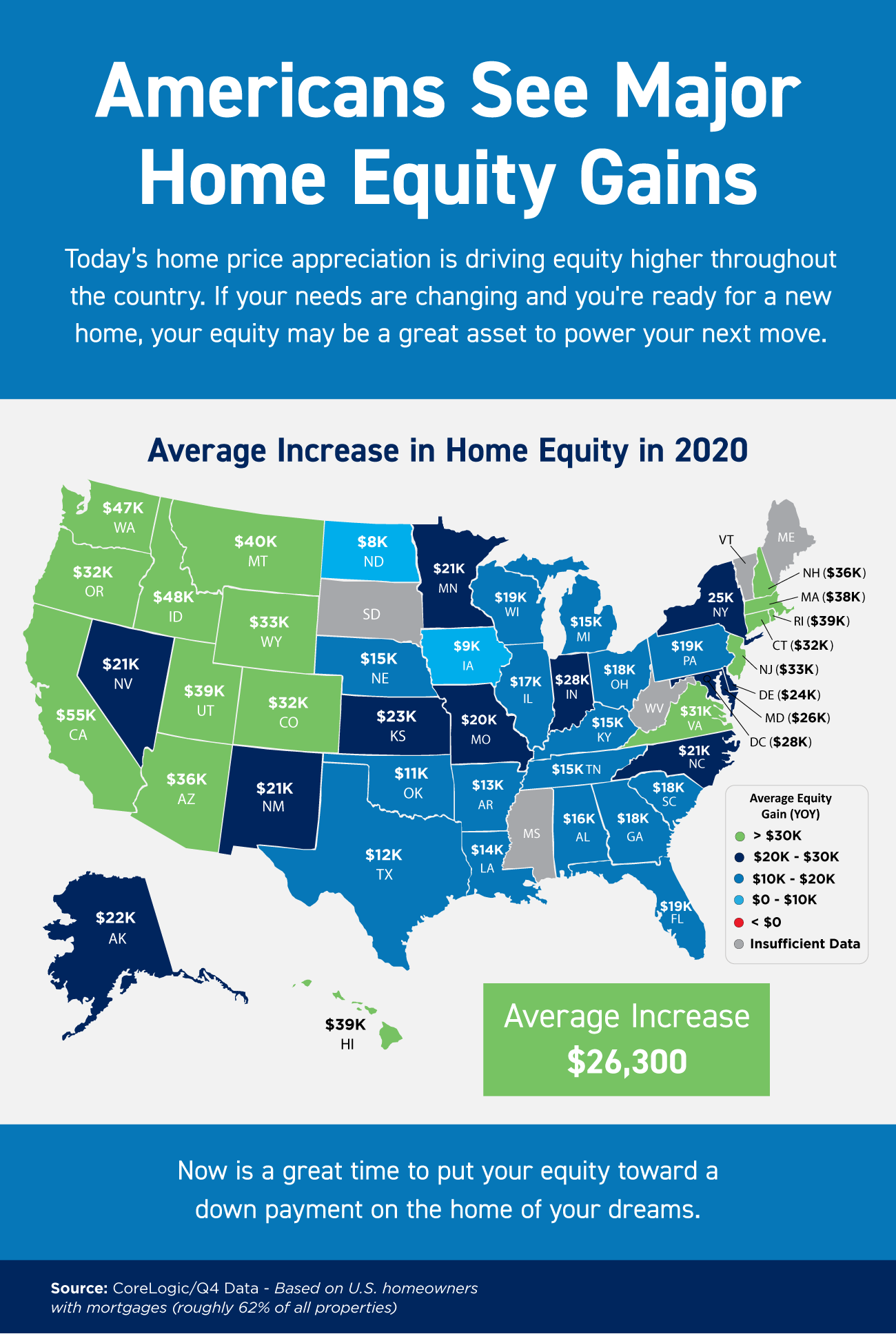 Americans See Major Home Equity Gains [INFOGRAPHIC].png