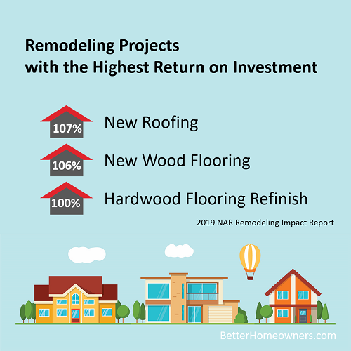 2019 Remodeling Projects