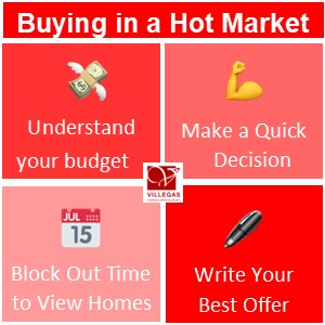 Buying in a Hot Market