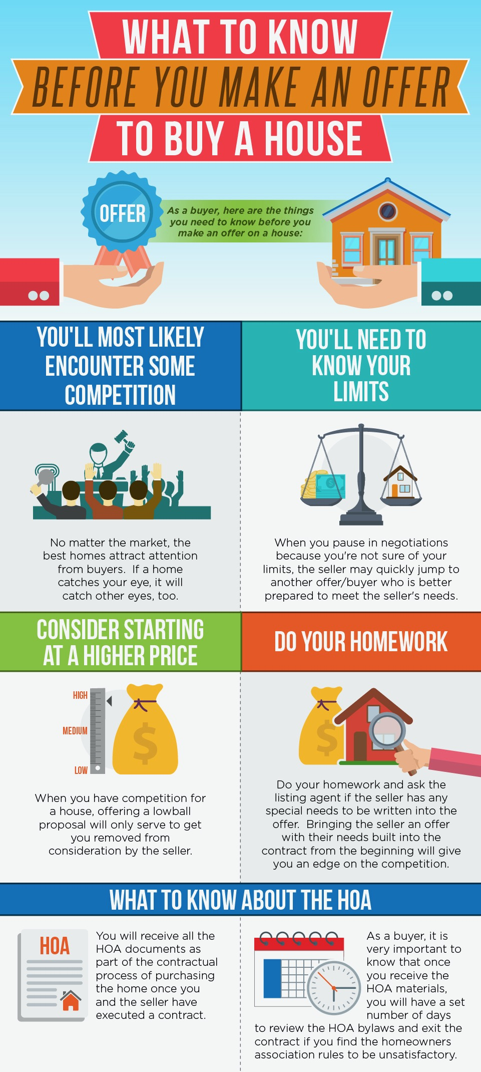 What To Know Before You Make An Offer (1).jpeg
