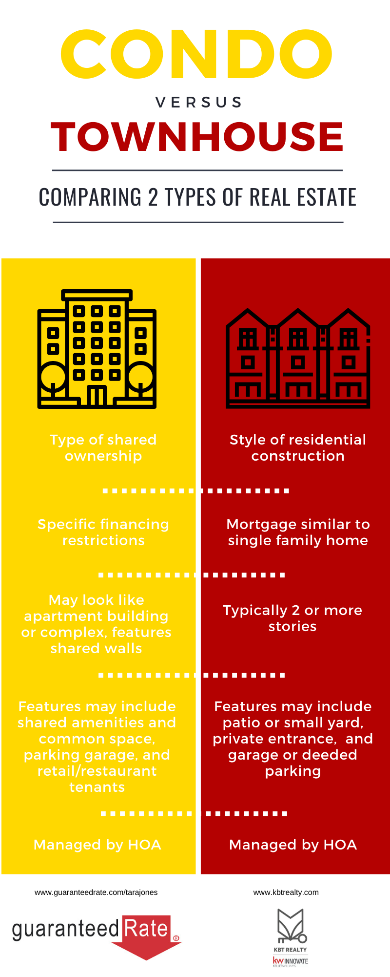Condo vs Townhouse Infographic.png
