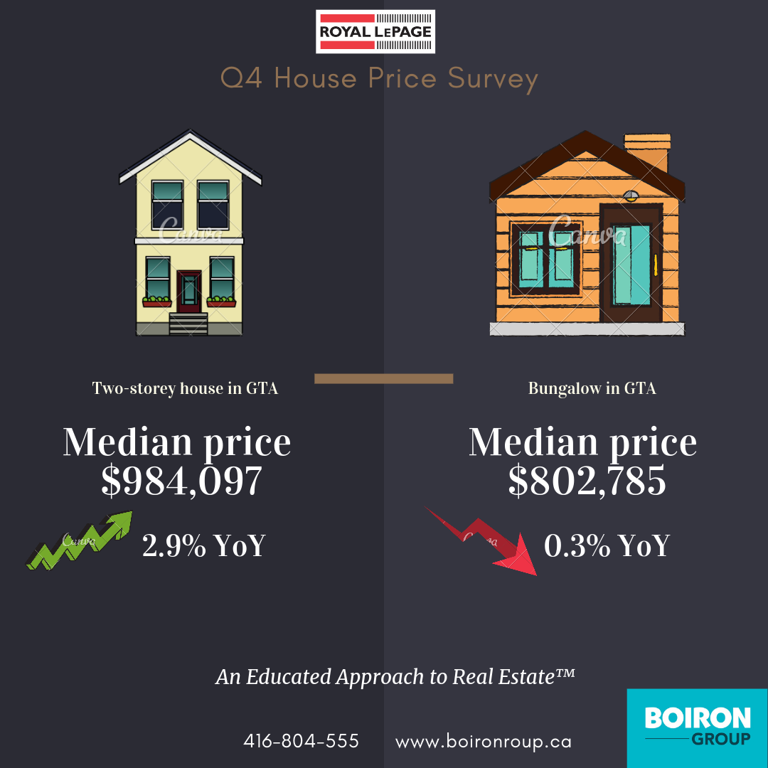 RLP Q4 2018 House Price Survey_3.png