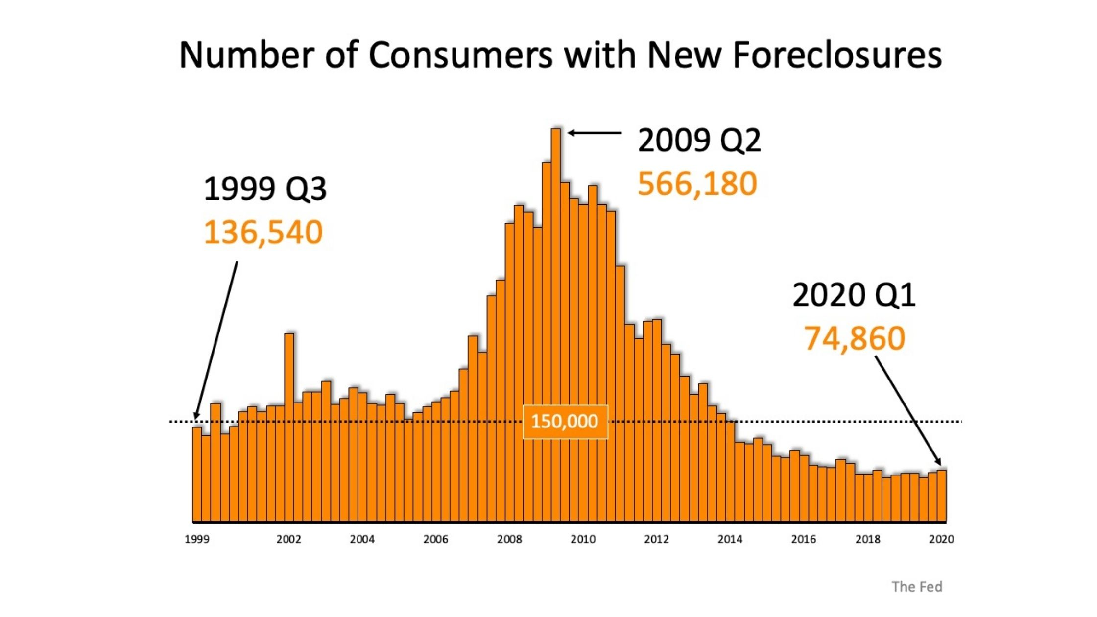 Why Foreclosures Won't Crush the Housing Market Next Year5.jpg