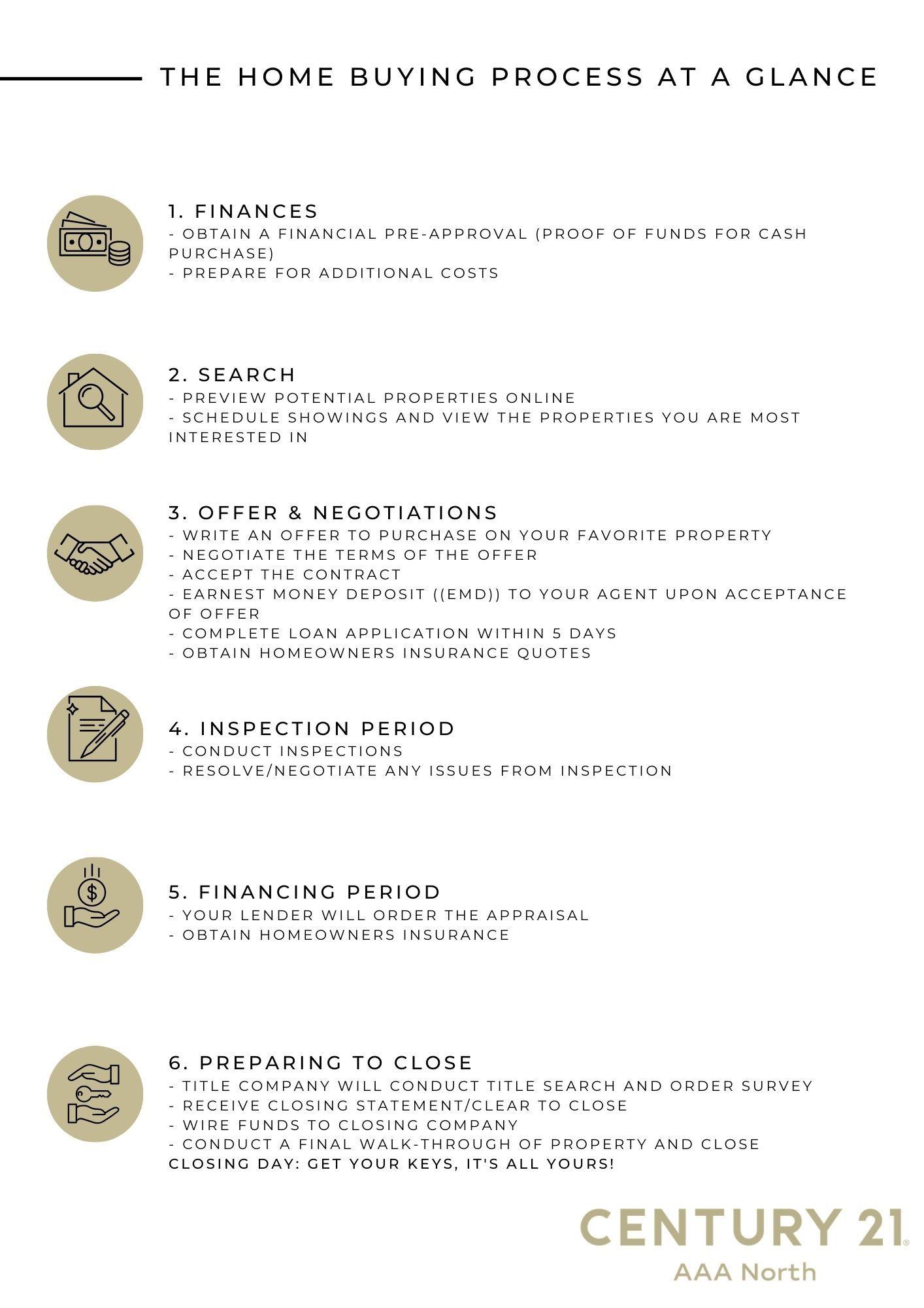 Copy-of-_-Old-Buyer-Guide-_-1.jpg