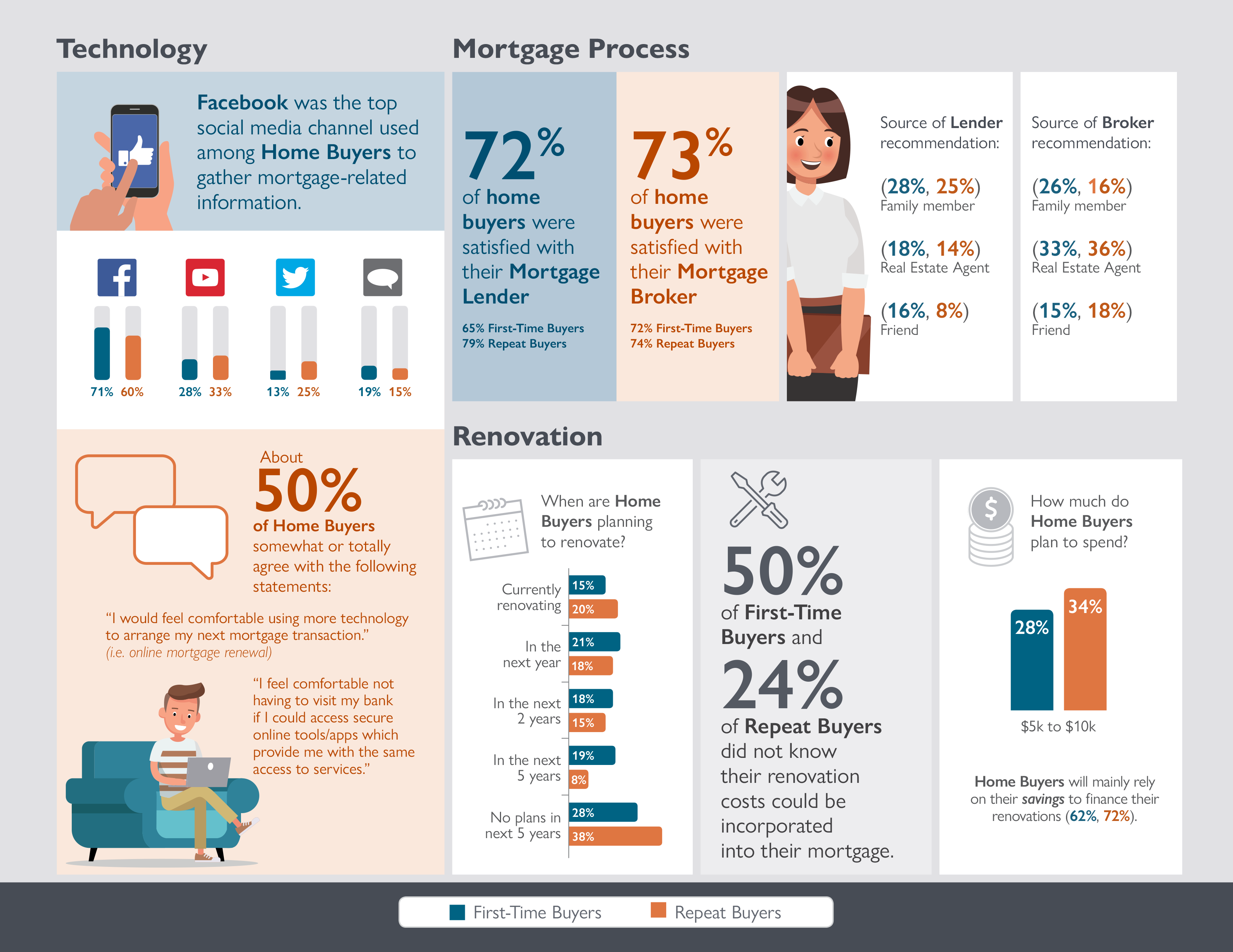 mcs-homebuyers-2018-3.png