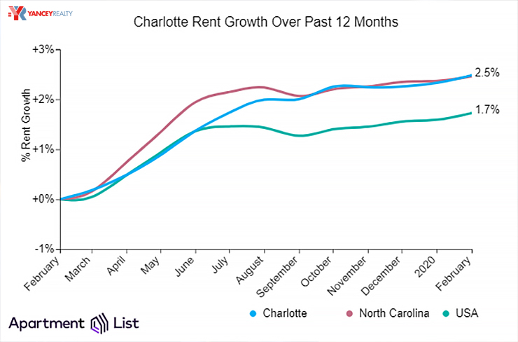 rent growth.jpg