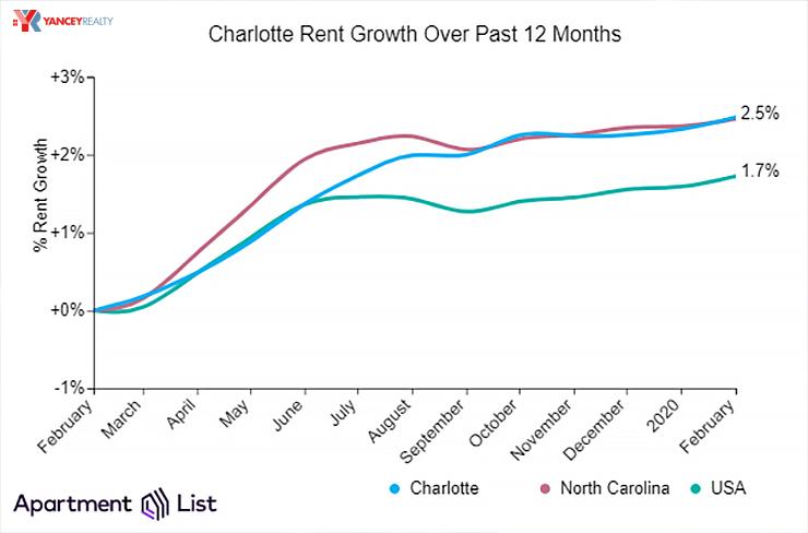 rent growth.jpg