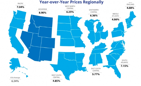 Home Prices Up 6.34% Across the Country!