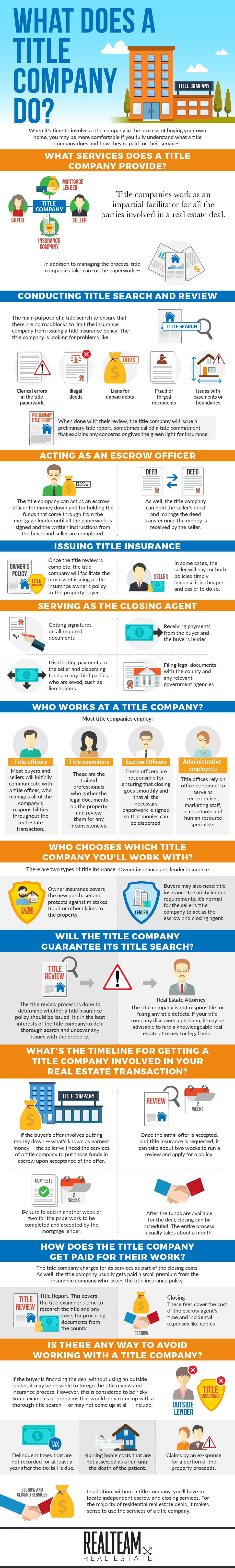 What Does A Title Company Do.png