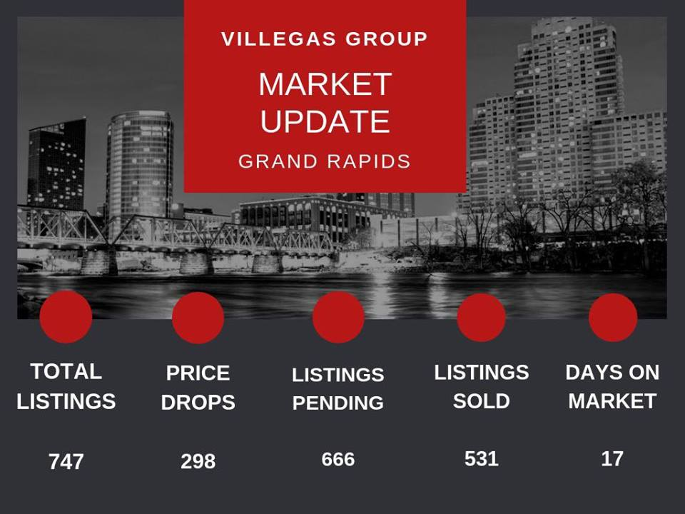 JANUARY MARKET UPDATE - GRAND RAPIDS AND KALAMAZOO