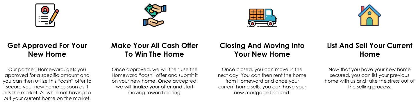 Buy Home Before you Sell