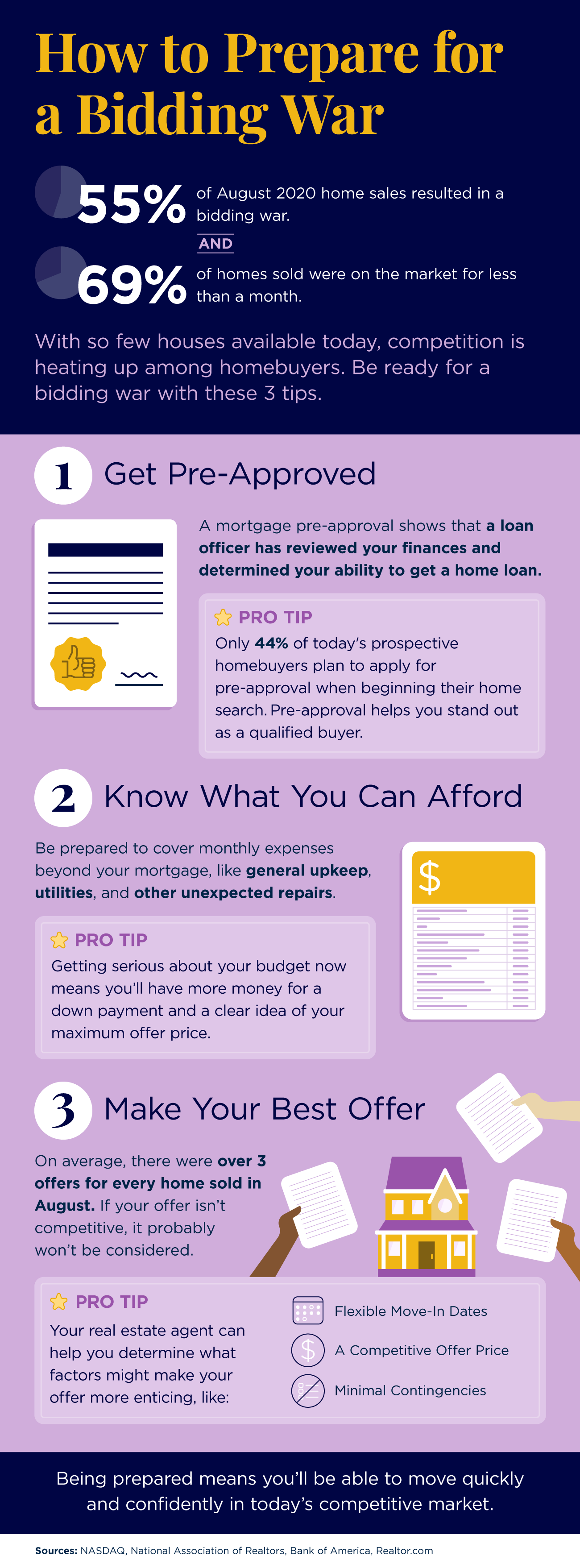 How to Prepare for a Bidding War [INFOGRAPHIC].png