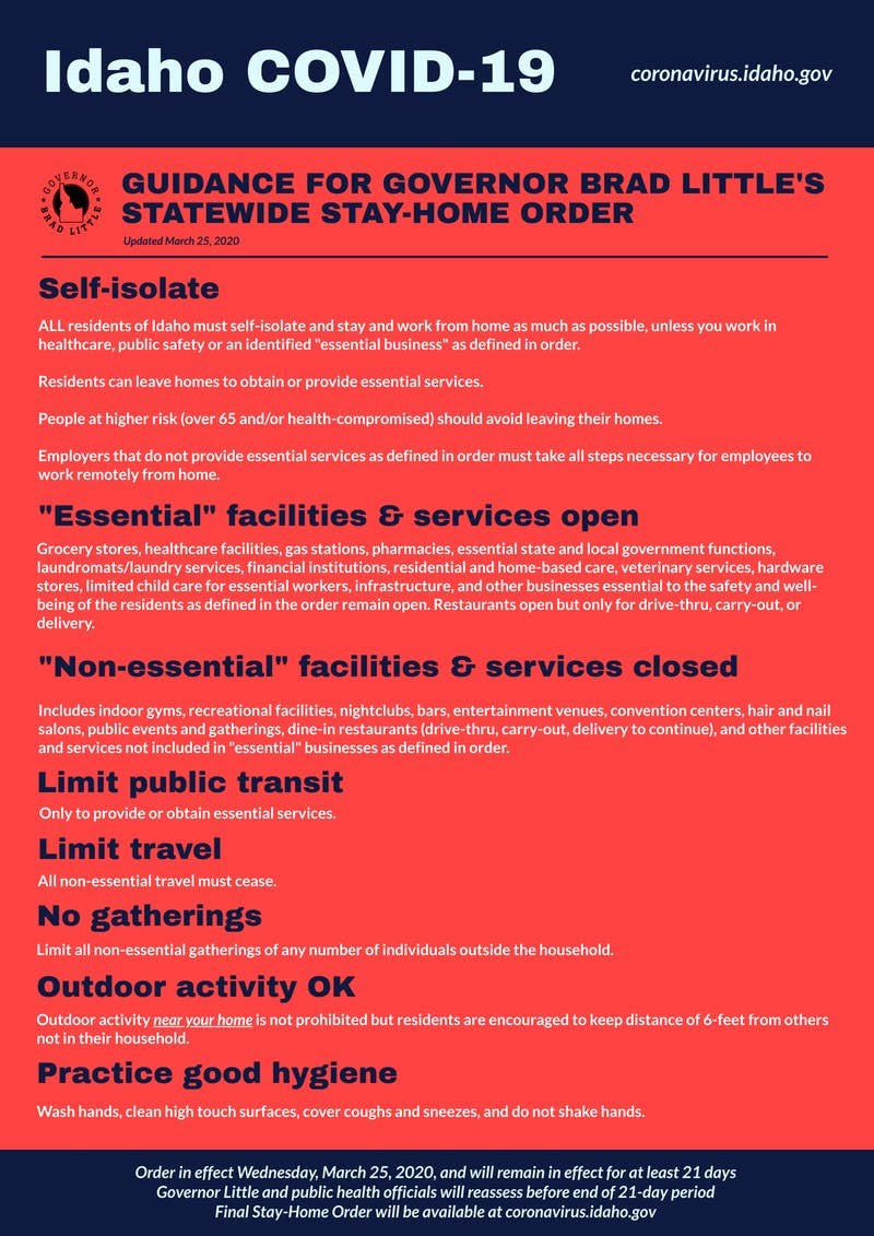 Boise Idaho Covid-19 Update - Gov. Brad Litte's Statewide Stay-Home Order