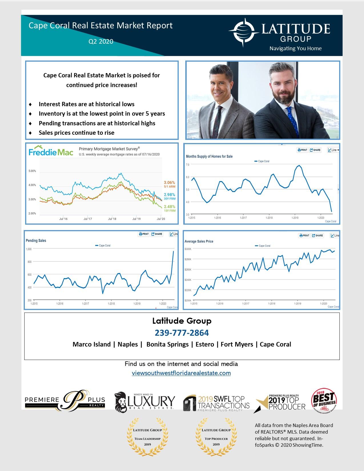 Cape Coral Q2 2020 Market Update LG Newsletter .jpg