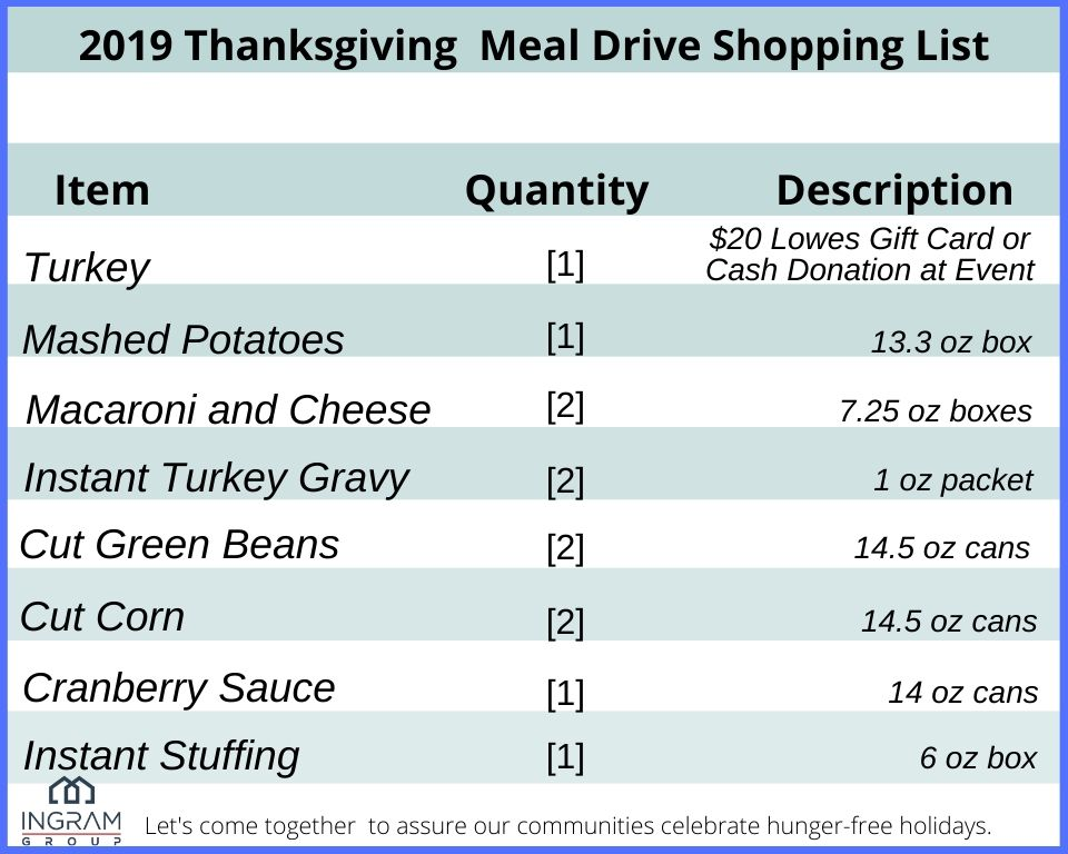 2019 The Ingram Group Meal Drive Shopping List.jpg