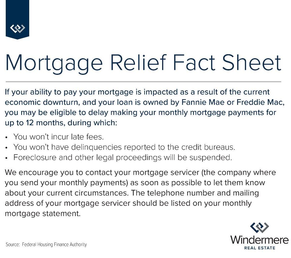 1.3 graph mortgage.jpg