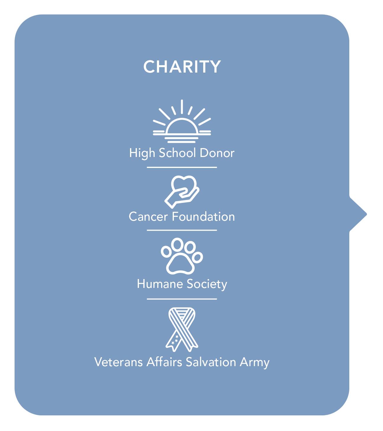 6-charity.jpg[80].jpg