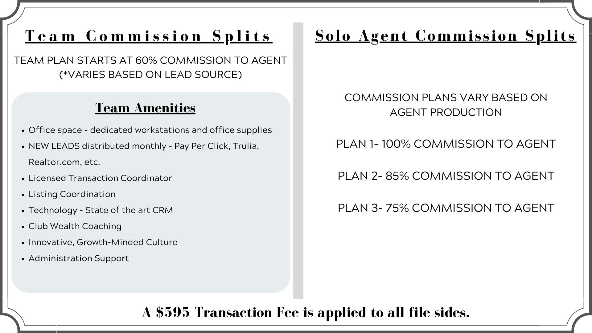 Commission Splits - draft 2.png