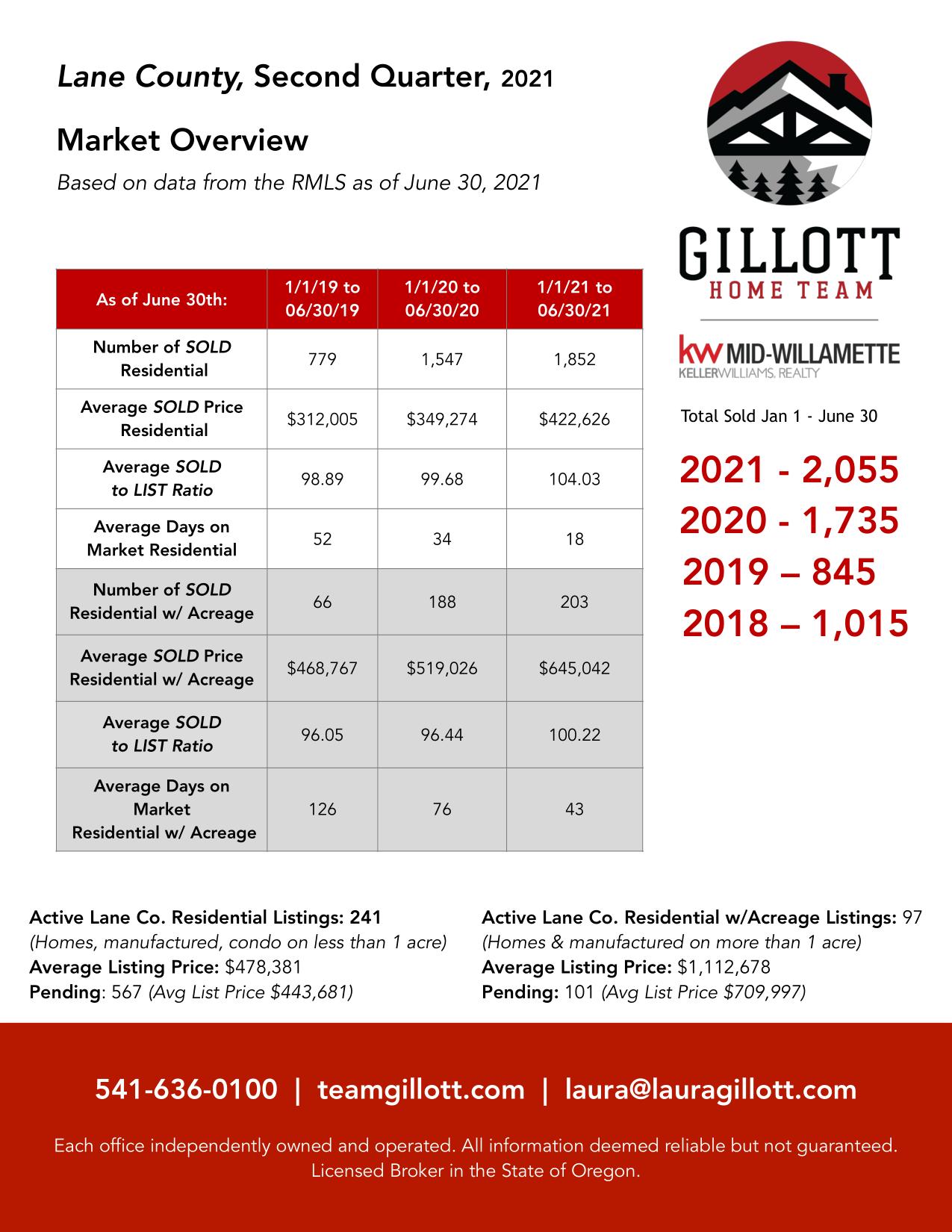 2nd Quarter ALL 2021 PDF1-3.png