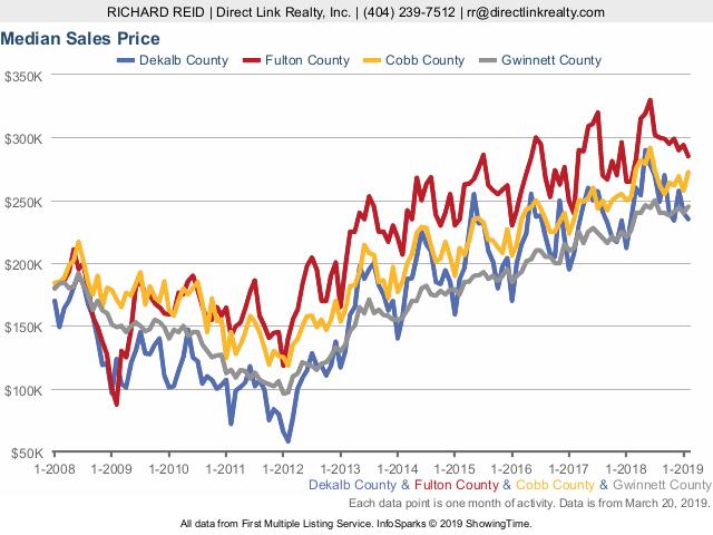 Market Statistics.png
