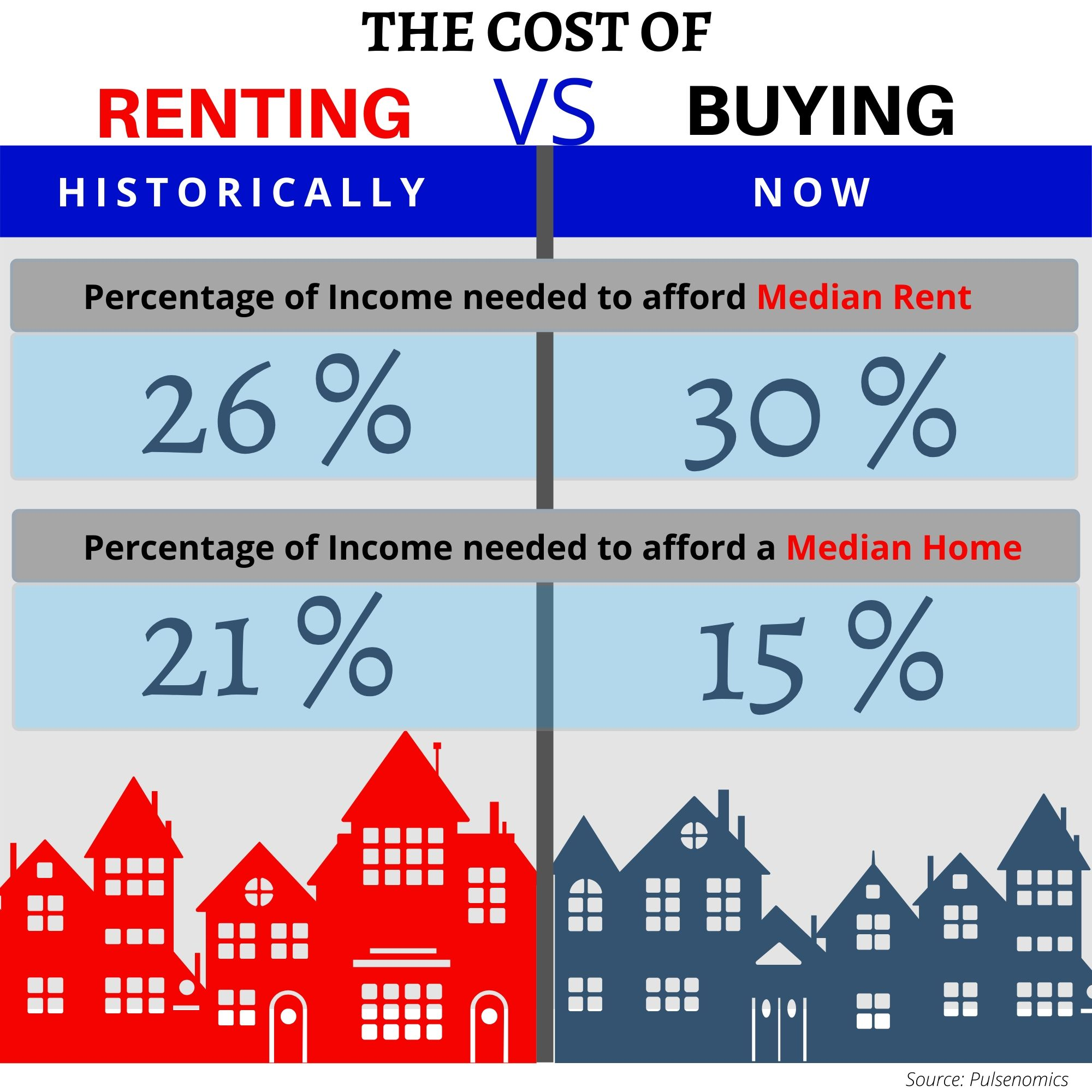 THE COST OF Renting vs Buying.jpg